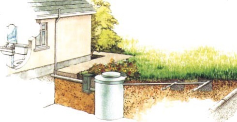 Household sewage treatment plants